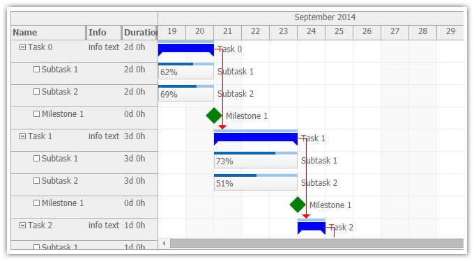 Gantt chart daypilot documentation scheduling for html5 gantt chart ccuart Images