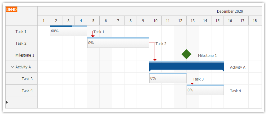 vue-js-interactive-gantt-chart-component.png