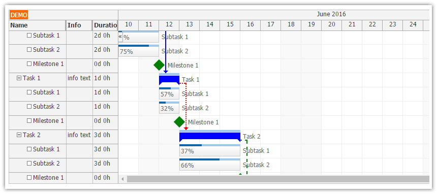 html5-gantt-chart-link-customization.png
