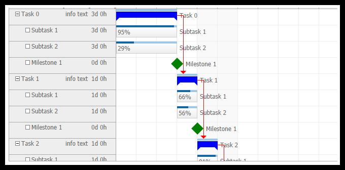 html5-gantt-task-hierarchy.png