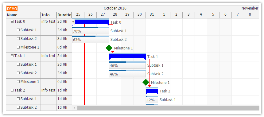 html5-gantt-chart-separator-date-marker.png