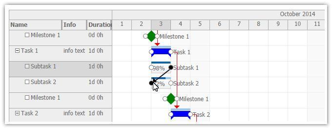 html5-gantt-links-task-dependencies.png