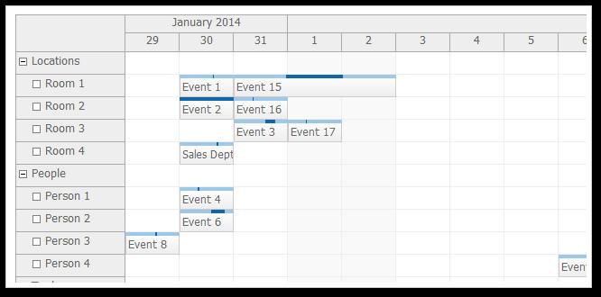 Resources - Scheduler | DayPilot Documentation - Scheduling for