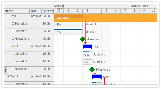 html5-gantt-chart-component.png