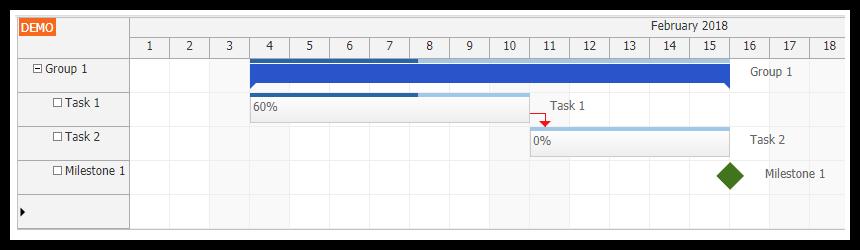 Angular 7 - Gantt Chart | DayPilot Documentation - Scheduling for