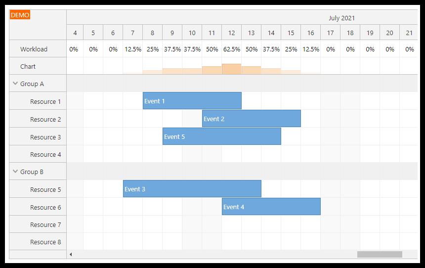 angular scheduler resource utilization workload chart