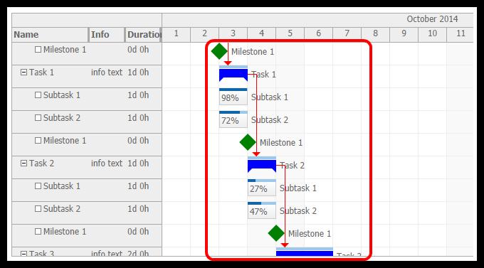 html5-gantt-progressive-task-rendering.png