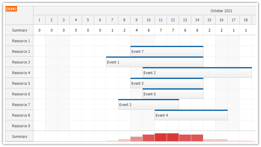 javascript scheduler column summary and availability chart